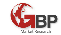 GBP Market Research